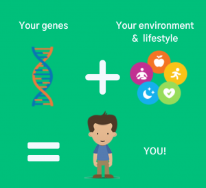 epigenetic testing